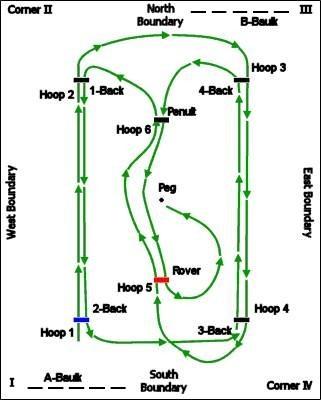 AC hoop pattern